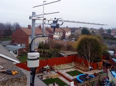 Access All Aerials, Peterlee